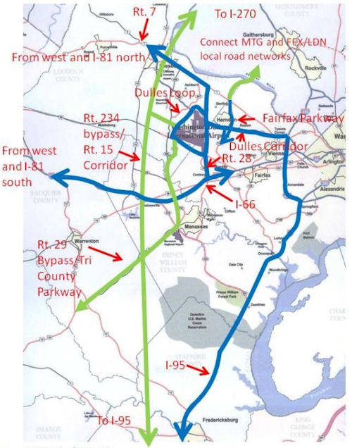 """Source: """"Connections between Washington Dulles International Airport and Corridors of Statewide Significance in 2035."""""""