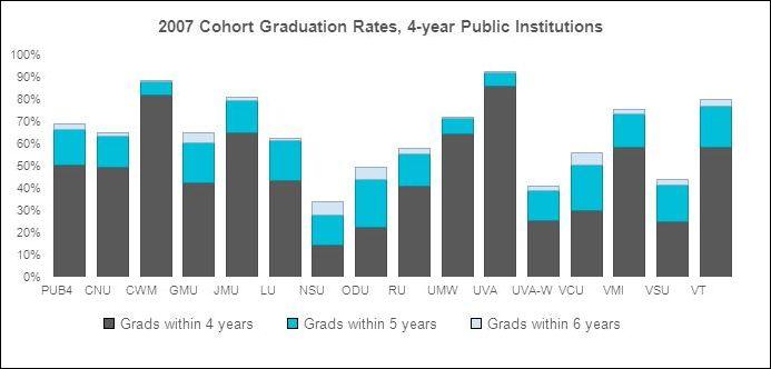 graduation_rate