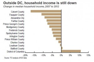 income_breakdown