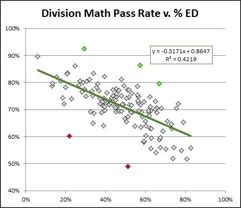 ed_math