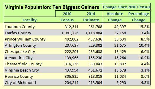 biggest_gainers2