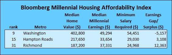 millennial_affordability