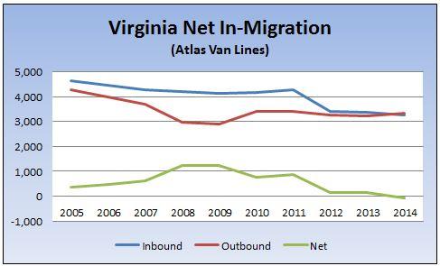inmigration_trend