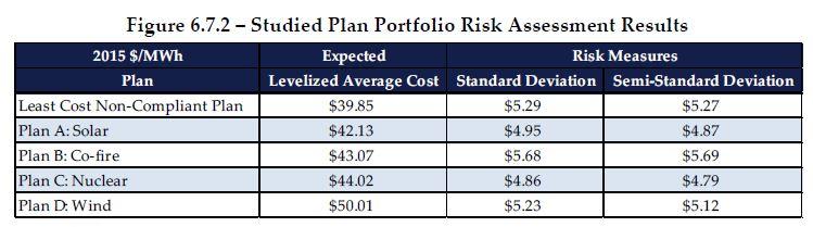 portfolio_risk_assessment