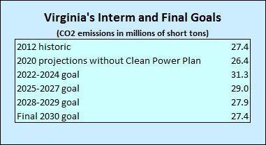 co2_short_tons2