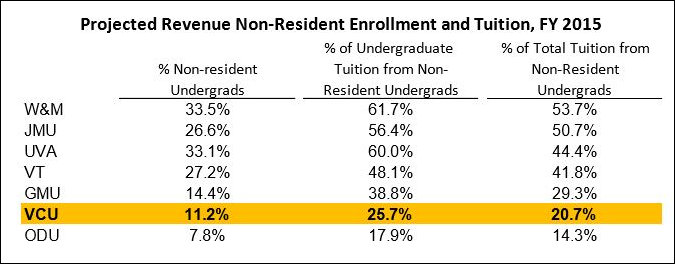 out_of_state_enrollment